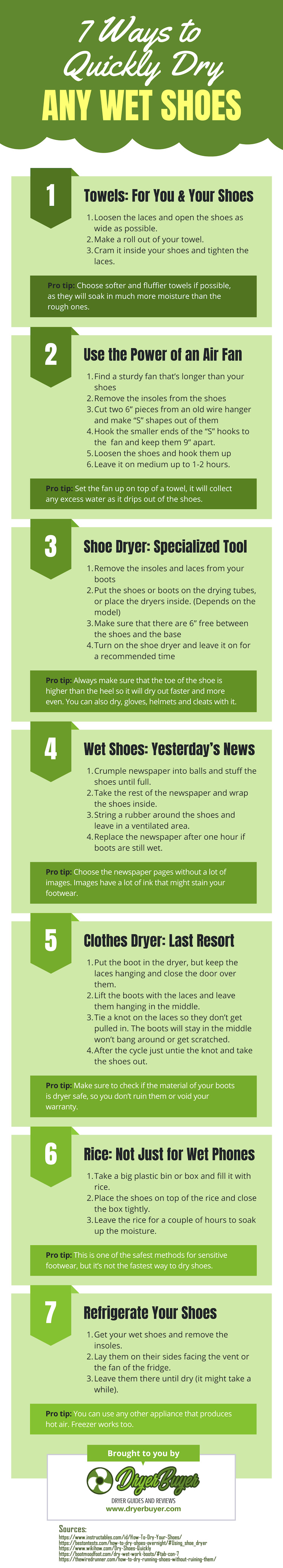How to dry shoes infographics
